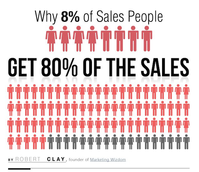 SalesMastery_November20